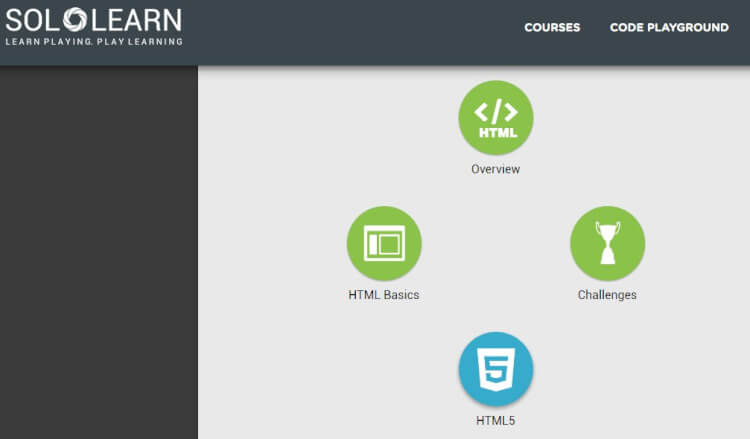 HTML – Clase3